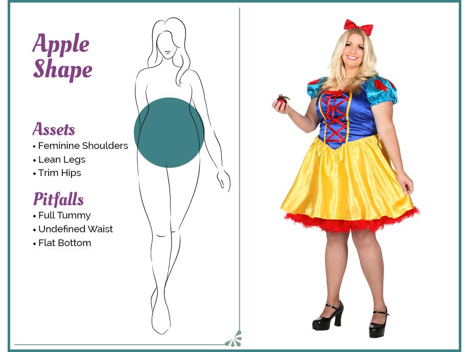 Apple Shape Body Type