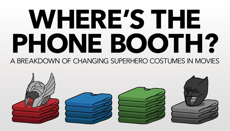 Where's the Phone Booth: A Breakdown of Changing Superhero Costumes in Movies