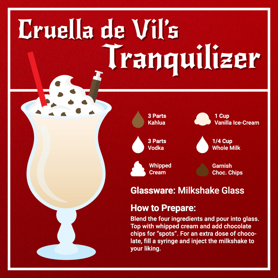 Disney Cocktails Mocktails Cruella de Vil's Recipe Card