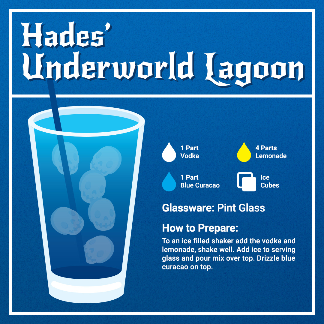Disney Cocktails Mocktails Hades' Blue Lagooon Recipe Card
