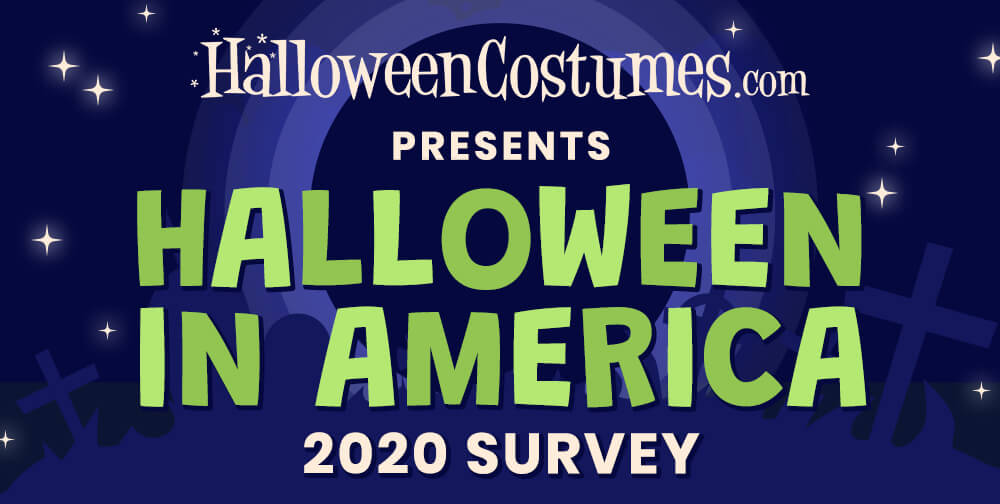 2020 'Halloween in America Survey' Results