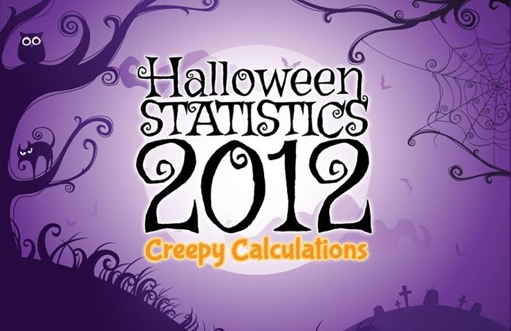 Halloween Statistics 2012: Creepy Calculations