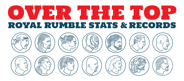 Over the Top: WWE Royal Rumble Stats and Records Infographic