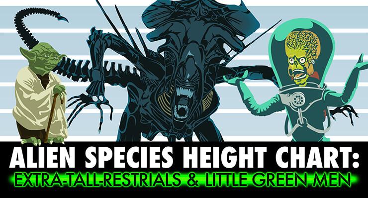 Alien Heights Infographic