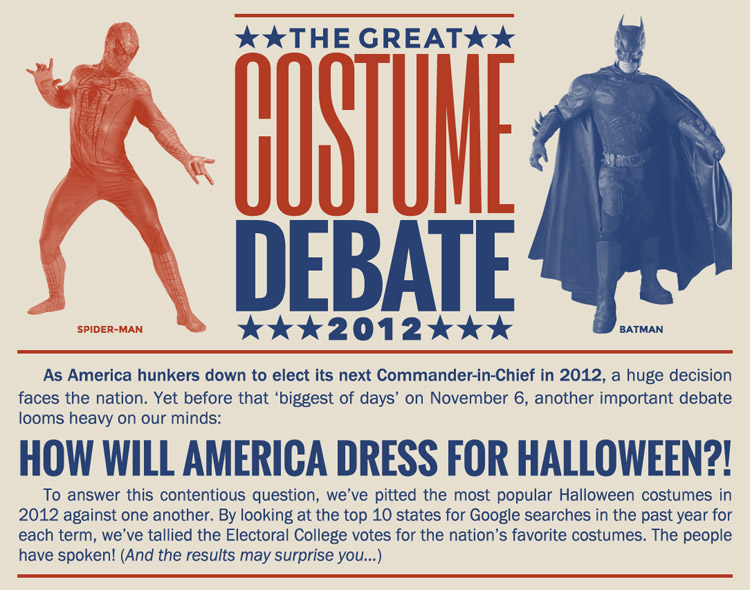 The Great Costume Debate Infographic by HalloweenCostumes.com
