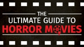 The Ultimate Guide to Horror Movies [Infographic]