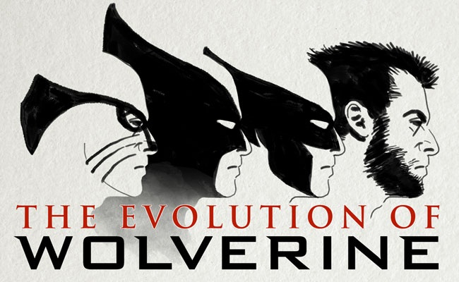 Wolverine Costume Evolution Header Image