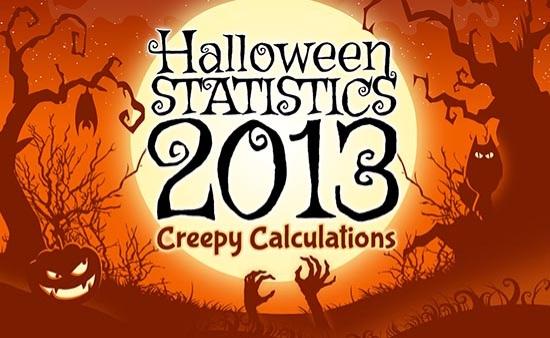 2013 creepy calculations