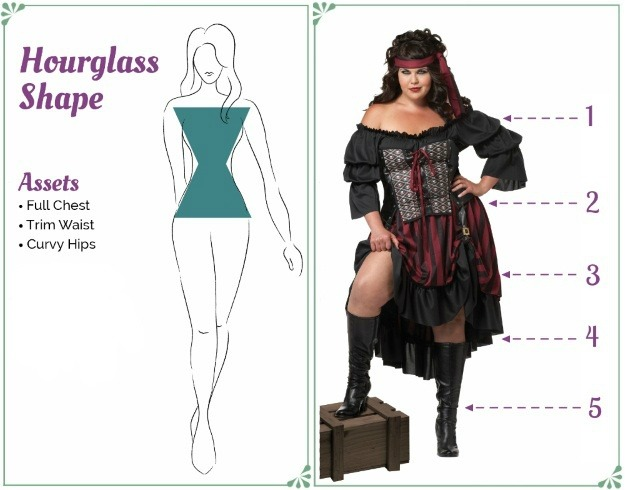 Pirate Costume for an Hourglass Body Shape - How to dress to flatter your figure
