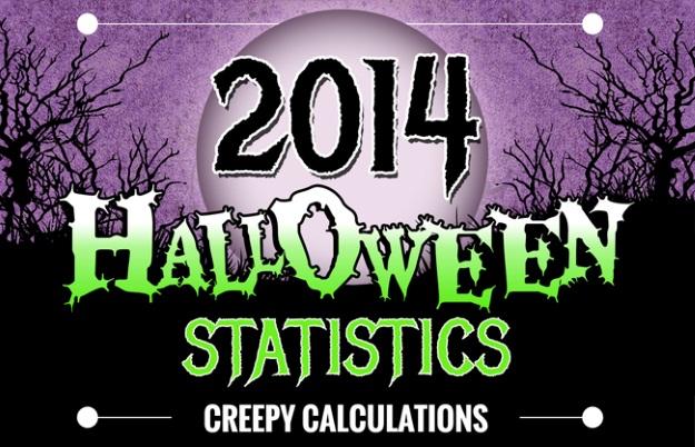 Fun 2014 Halloween Statistsics