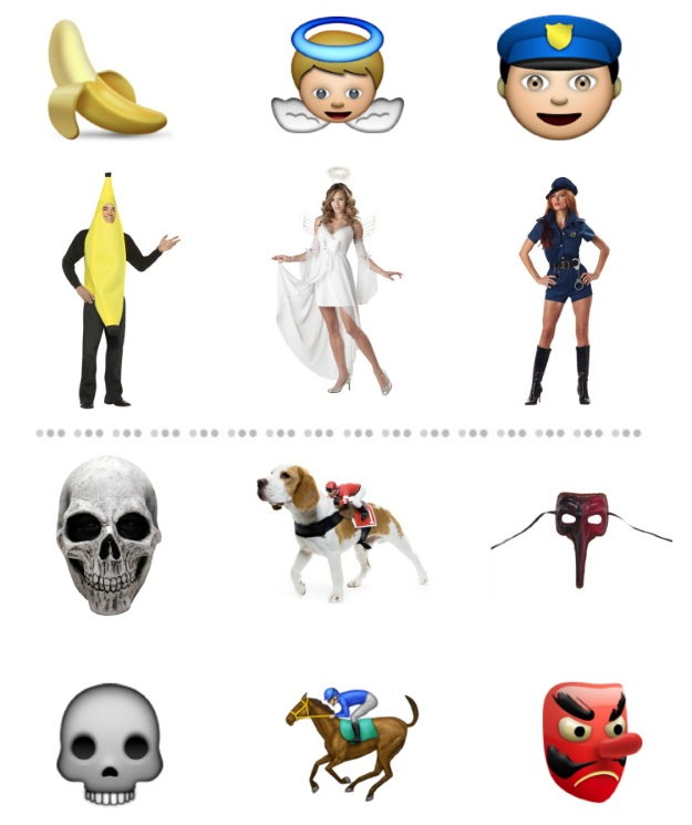 Emoji Costume Ideas