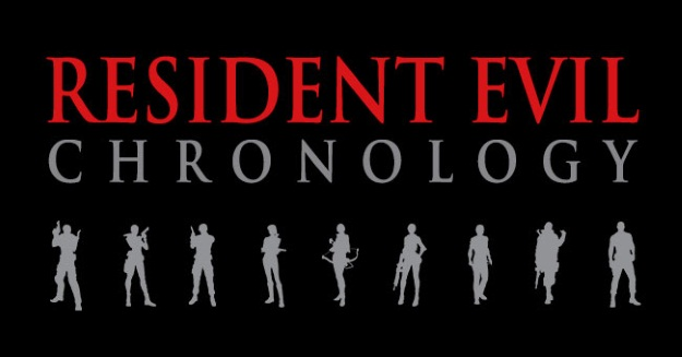 Resident Evil Chronology