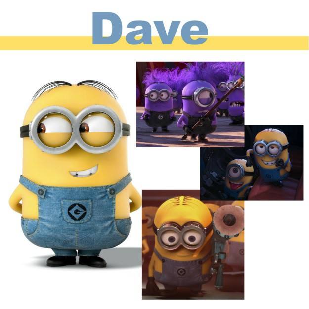Whos That Minion 8 Despicable Me Minion Character Profiles