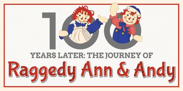 Raggedy Ann History Infographic
