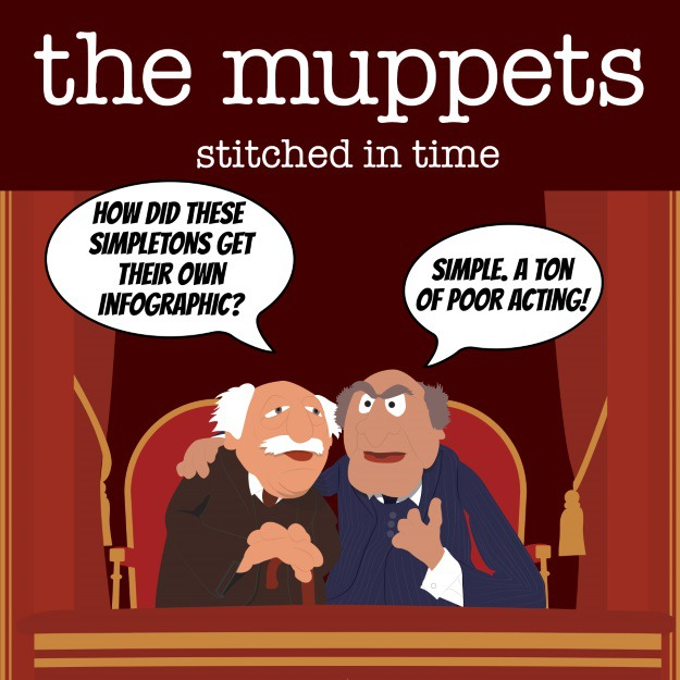 The Muppets Through Time Infographic Header