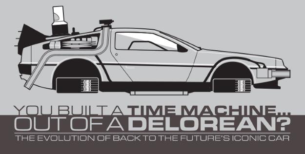 Delorean Header