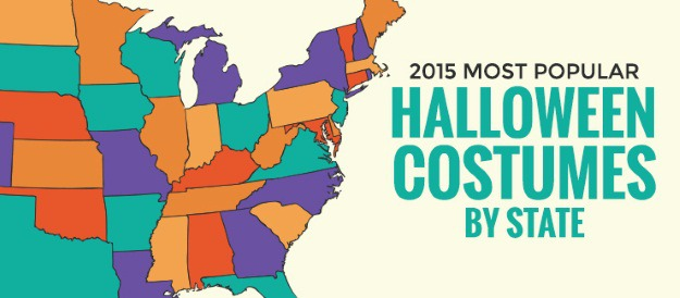 Most Popular Halloween Costumes By State Header