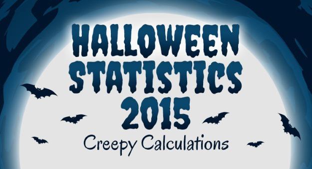 halloween-statistics-2015-header.jpg