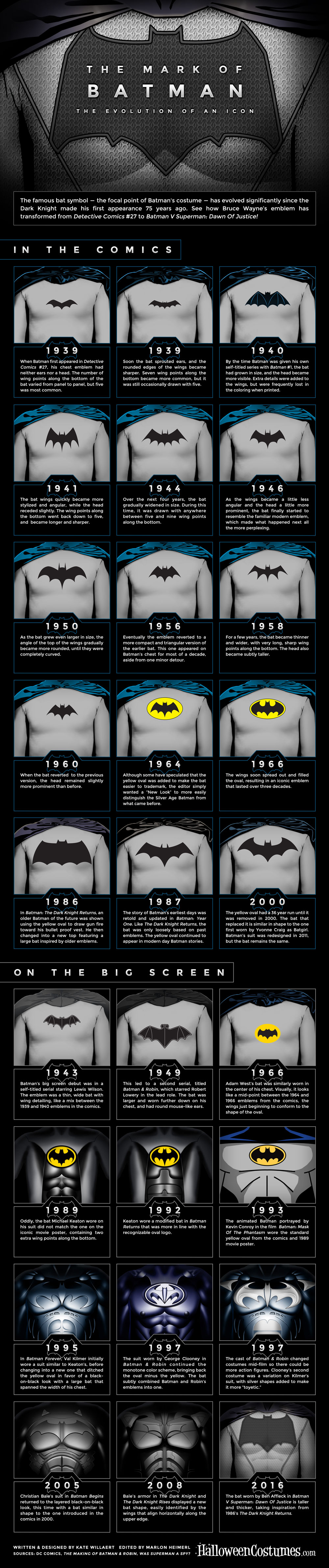 Batman Symbol Infographic & The Mark of Batman: The Evolution of an Icon [Infographic ...