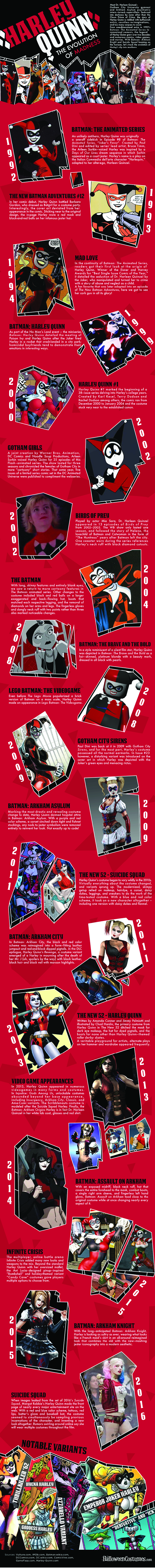 Harley Quinn Evolution Infographic