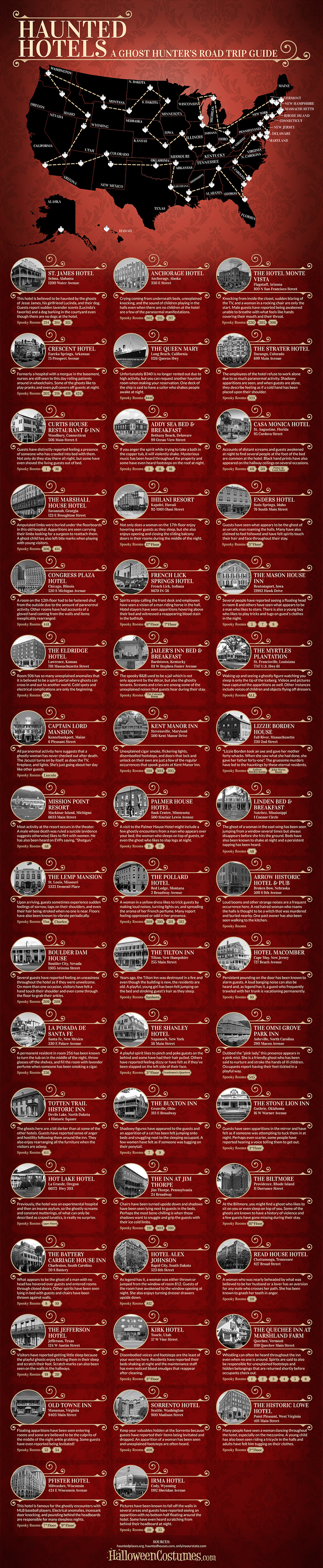 Haunted Hotels Road Map