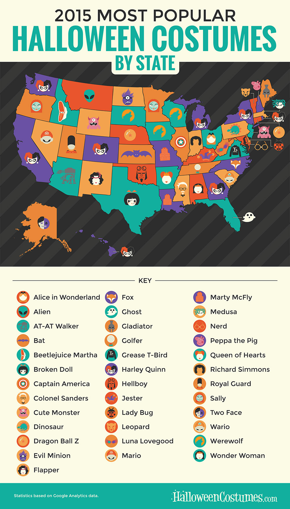 Most Popular Teen Girl Hairstyles: 2015's Most Popular Halloween Costumes By State [Map