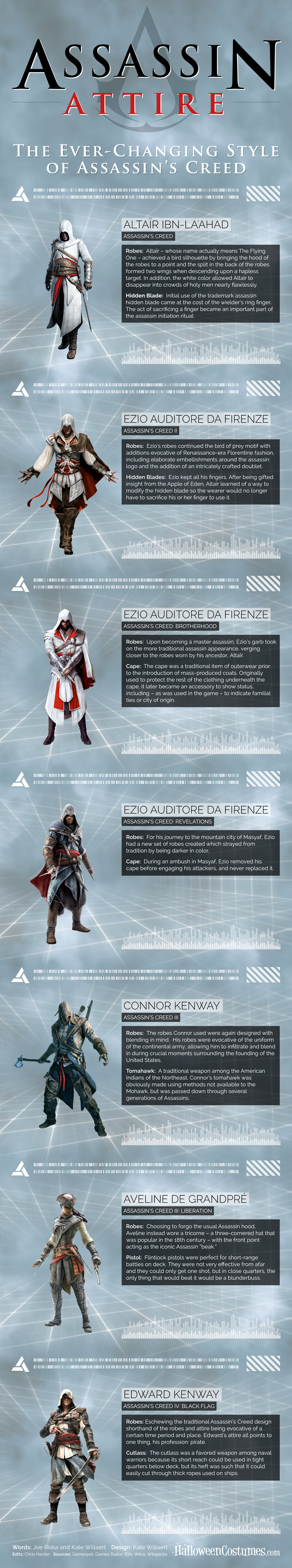 Assassin's Creed Costumes Changes