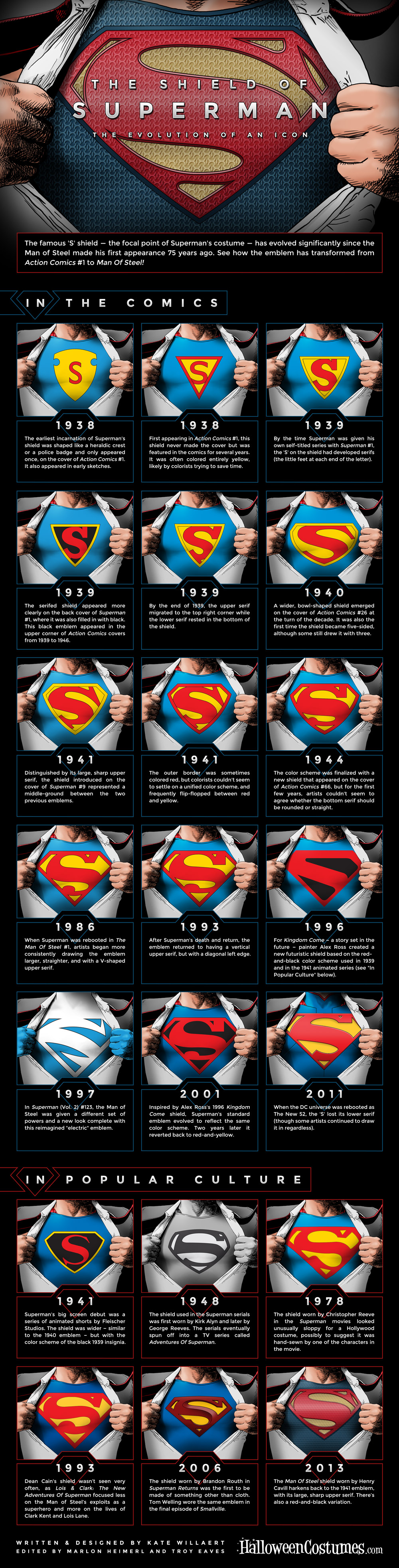 Superman Shield Infographic