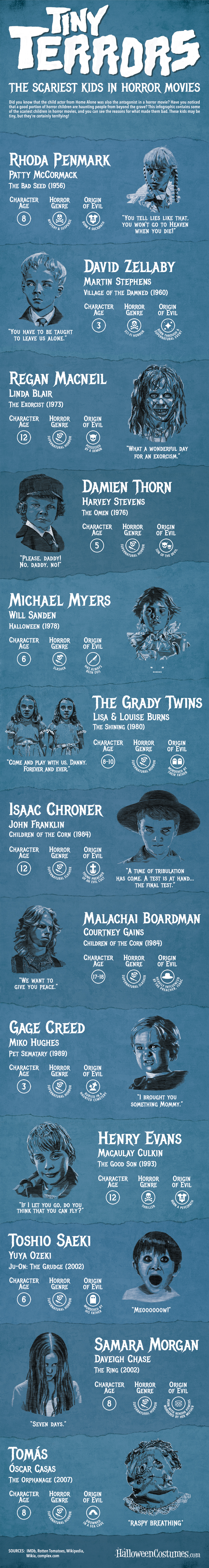 Tiny Terrors: The Scariest Kids in Horror Movies [Infographic]