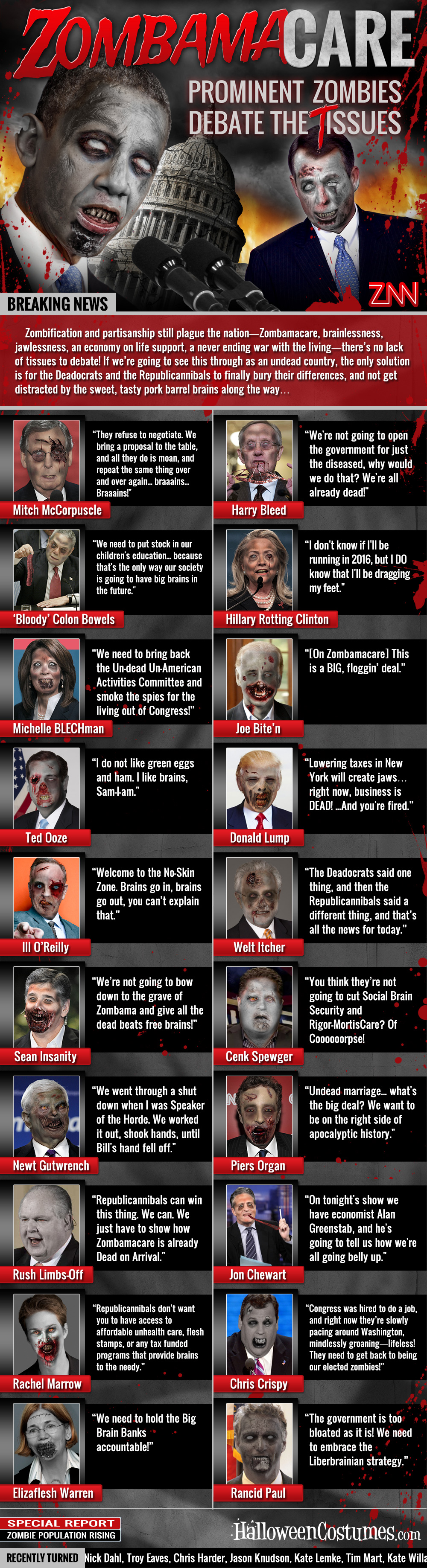 Genre of the Dead: Zombies Infographic