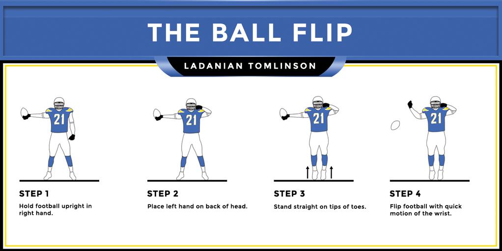 The Ball Flip