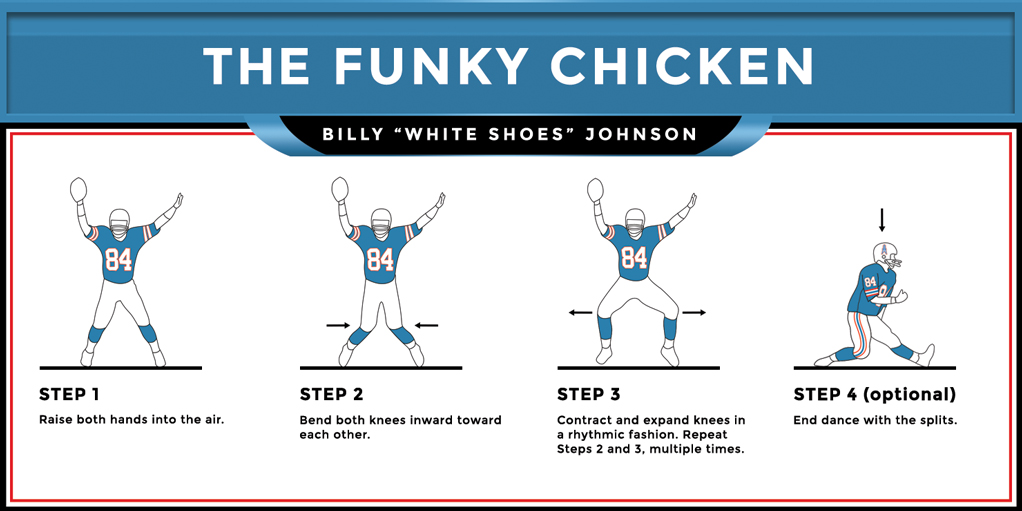 The Funky Chicken