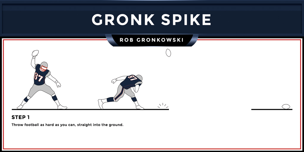 The Gronk Spike