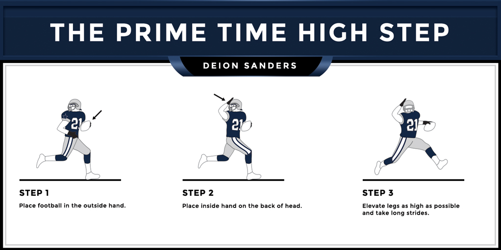 The Prime Time High Step