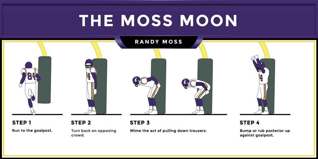 The Moss Moon