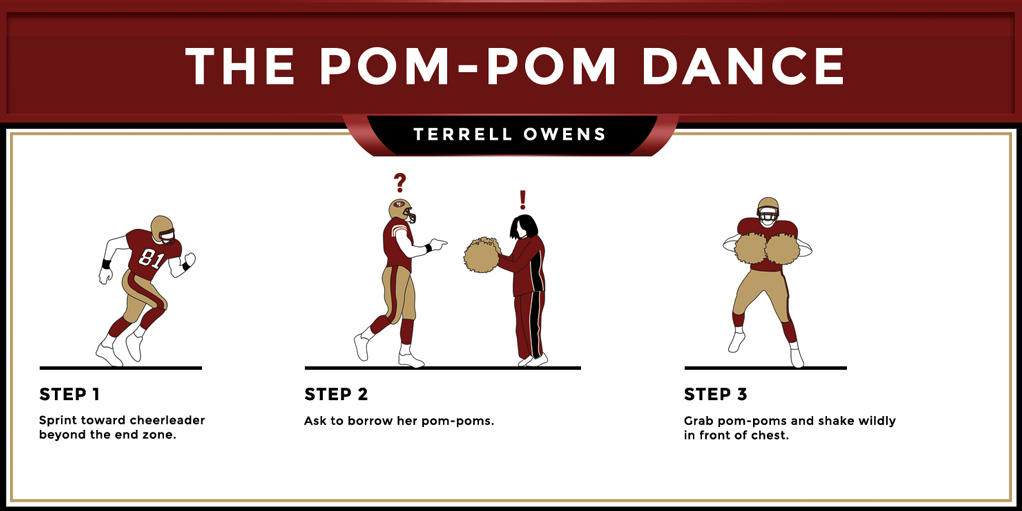 The Pom Pom Dance