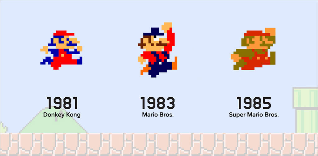 1981 Donkey Kong – 1983 Mario Bros. – 1985 Super Mario Bros.