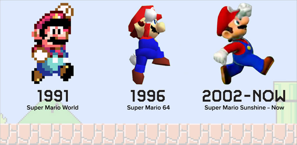 1991 Super Mario World – 1996 Super Mario 64 – 2002-now Super Mario Sunshine