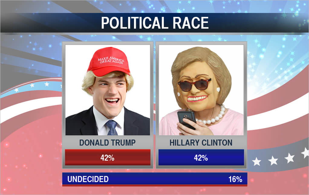 Donald Trump and Hillary Clinton Costumes