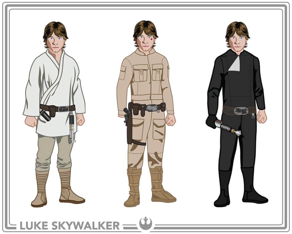 Luke Skywalker Costume Ideas