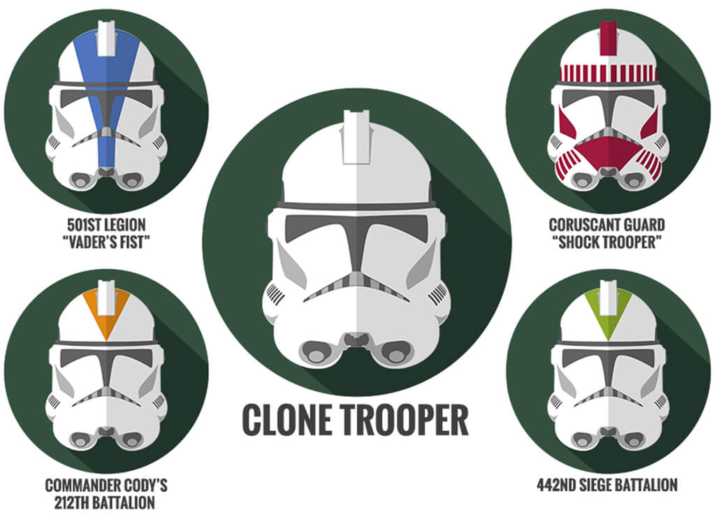 Phase 2 Clone Trooper Helmets