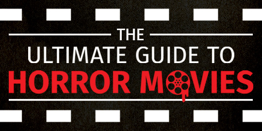 Guide to Horror Movies