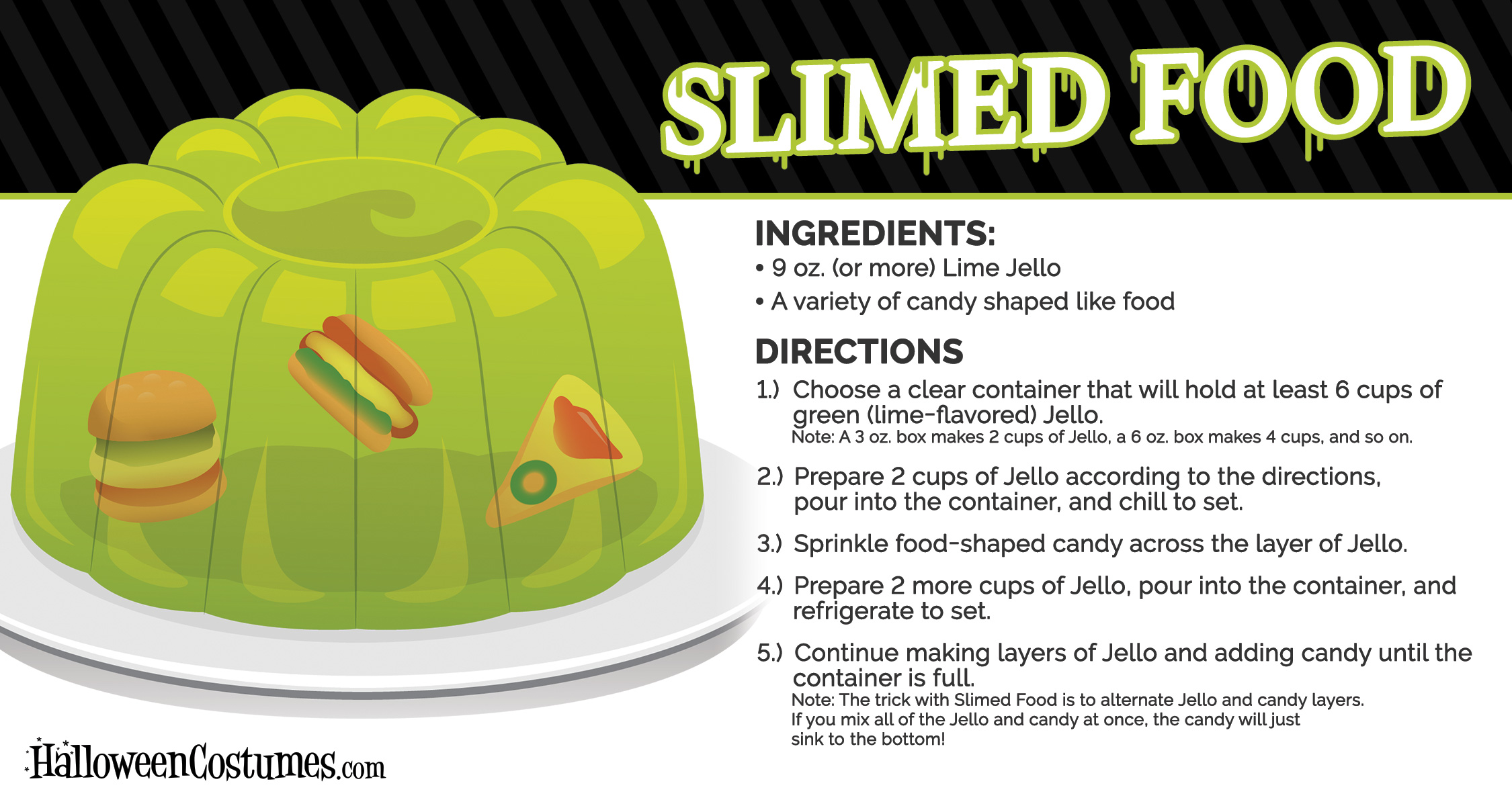 Ghostbusters Slimed Food Recipe