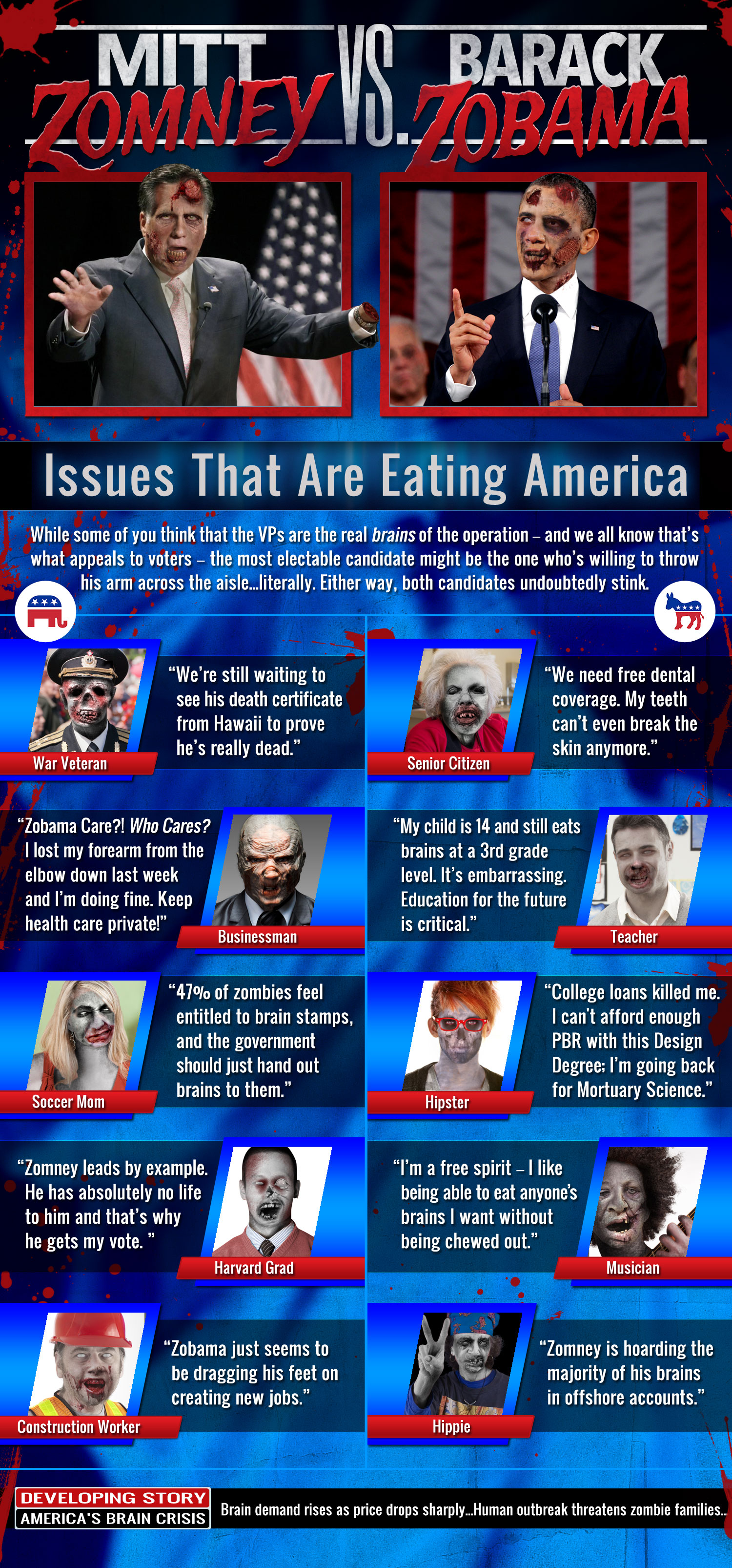 HalloweenCostumes.com: Issues That Are Eating America